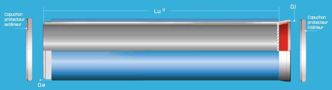 coupe latérale d'un tube acier grand diamètre